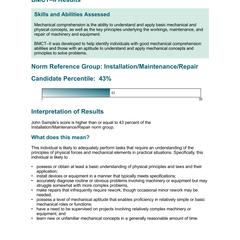 Test de Compréhension Mécanique de Bennett Sample Score Report - AptitudeTests.org