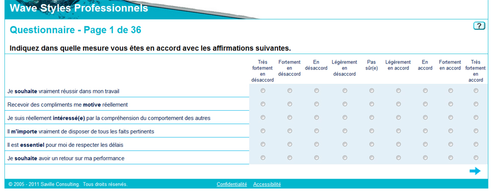 Saville Assessment WAVE Professional Styles Questionnair Normatif Exemple