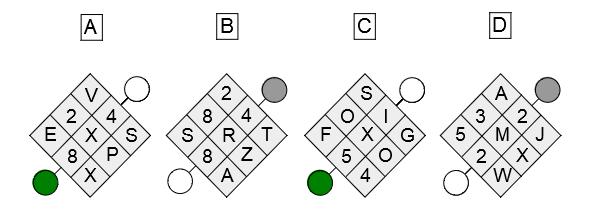 cut-e scales cls exemple avec réponse