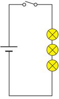 Circuits en série dans les exercices de raisonnement mécanique