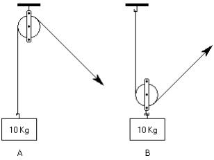 Un exemple de poulie simple dans les exercices de raisonnement mécanique