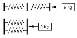 Exemple de ressorts dans les exercices de raisonnement mécanique