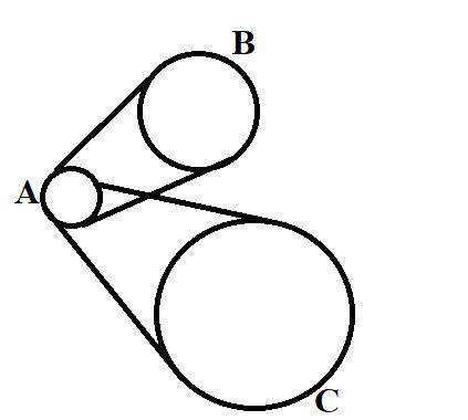 La vitesse de rotation dans les exercices de raisonnement mécanique