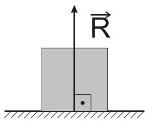 La force de réaction normale dans les exercices de raisonnement mécanique