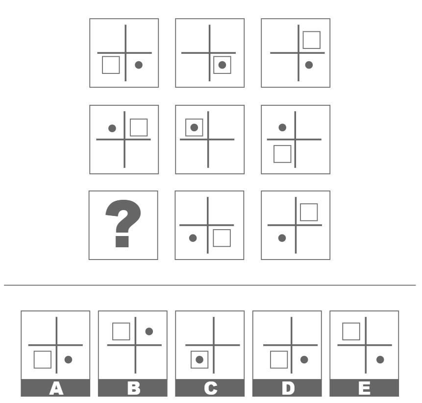 Exemple de matrice du type raisonnement spatial du test CCAT