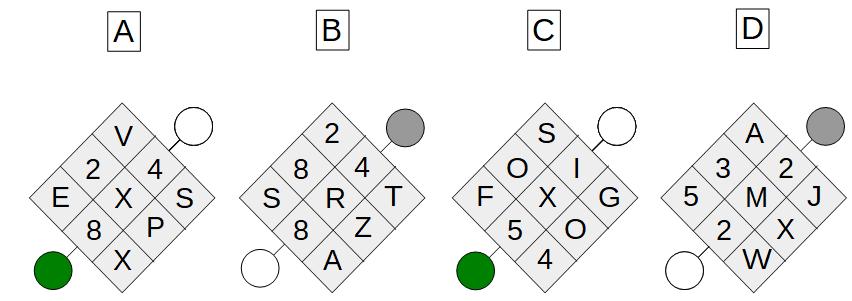Réponse à l'exemple de question du cut-e scales cls