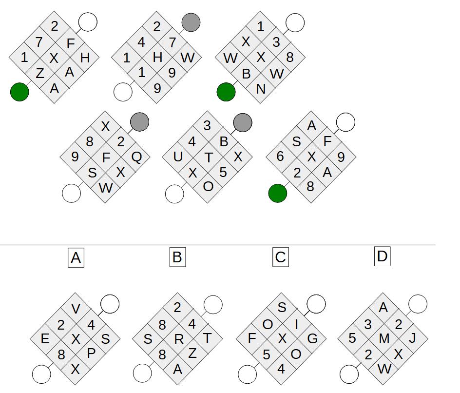 Exemple de question du scales cls de cut-e